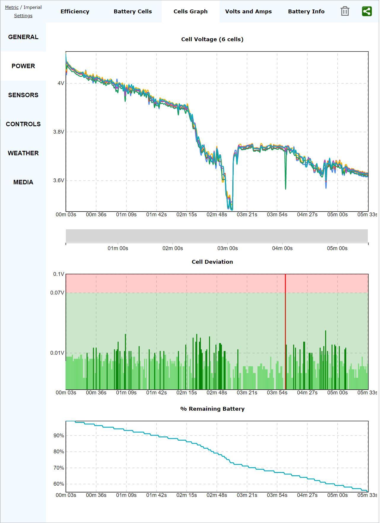 DjiBatteryGraph.JPG